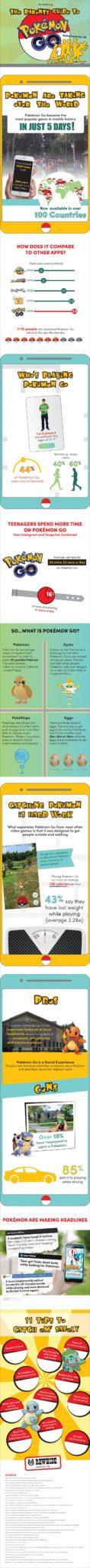 pokemon-go-statistics_infographic-768x13373